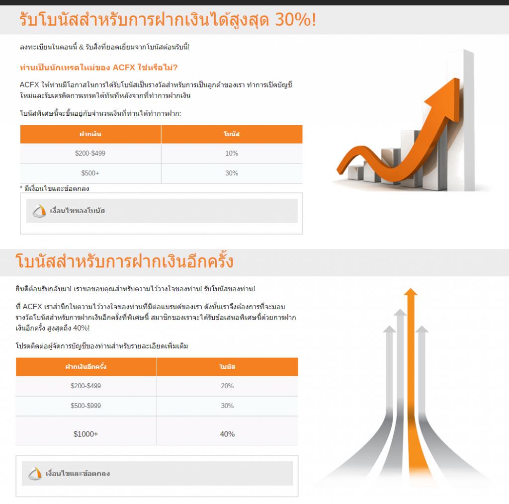 ACFX_thaibrokerforex2