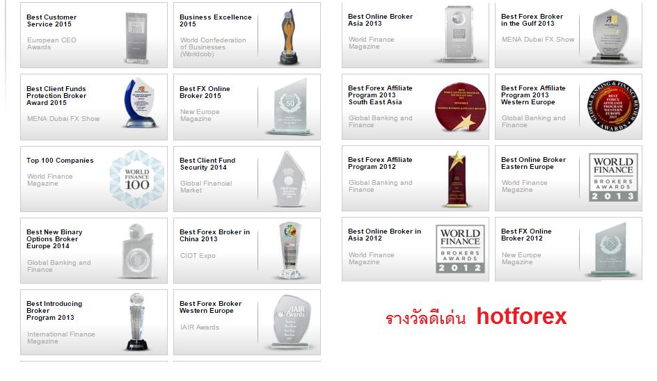 hotforex_thaibrokerforex3