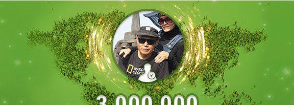 FBS ฉลองเทรดเดอร์ครบ 3 ล้านคนทั่วโลก!