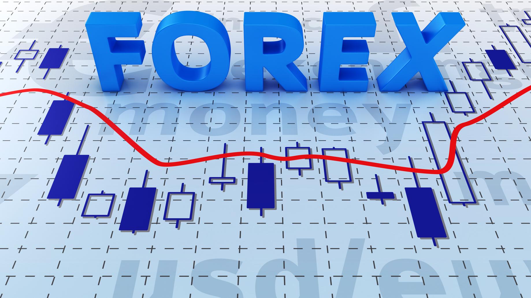 Рынак форекс российские forex брокеры бездепазитный бонус