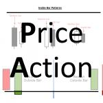 ทฤษฎีพฤติกรรมราคา :Price Action