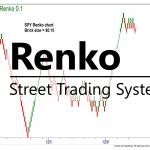 Renko Street Trading System