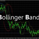 การใช้ indicator ต่าง ๆ :Bollinger Band