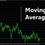 การใช้ Indicator ต่าง ๆ : Moving Average