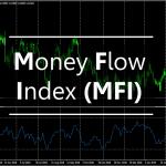 การใช้ Indicator ต่าง ๆ : Money Flow Index (MFI)