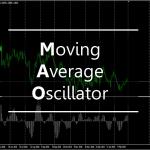 การใช้ Indicator ต่าง ๆ :Moving Average Oscillator