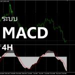 ระบบ MACD 4H