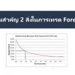 Forex Trading For Living : สิ่งสำคัญ 2 สิ่งในการเทรด Forex