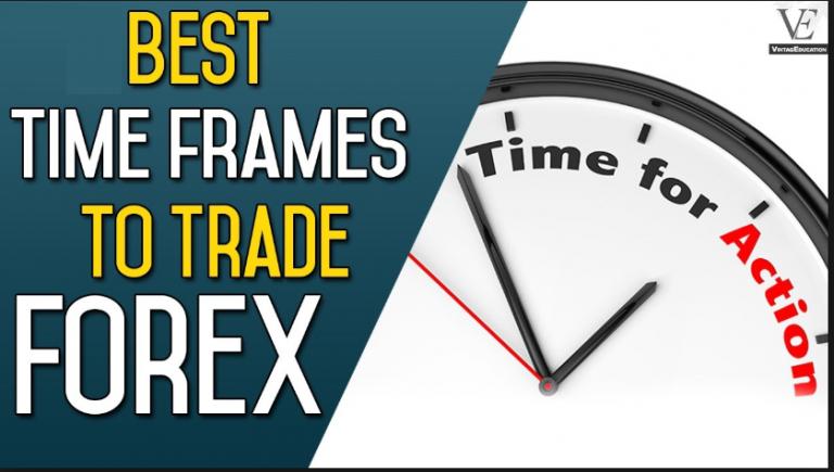 ทำไมเราต้องเทรด Time Frame ใหญ่