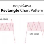กลยุทธ์เทรด Rectangle Chart Pattern