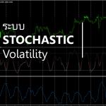 ระบบ STOCHASTIC Volatility