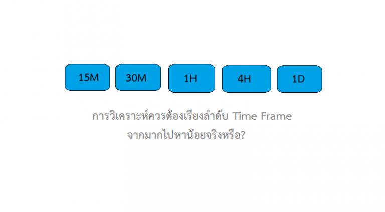 การวิเคราะห์หลาย Time Frame