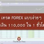 เทรด FOREX แบบง่ายๆ ทำเงิน 110,000 ใน 1 ชั่วโมง