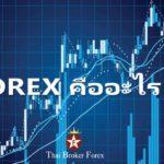 Forex คืออะไร