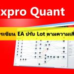 การเขียน EA ปรับ Lot ตามความเสี่ยง | FxPro Quant