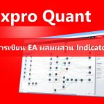 การเขียน EA ผสมผสาน Indicator | Fxpro Quant