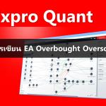 การเขียน EA Overbought Oversold | FxPro Quant