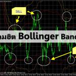 รวมฮิต Bollinger Bands
