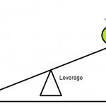 Leverage คืออะไร ?
