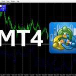 วิธีใช้ Meta Trader 4