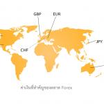 บทเรียนเตรียมอนุบาล : เราซื้อขายอะไรในตลาด Forex