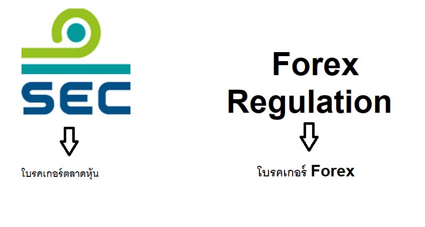 หน่วยงานกำกับ Forex Broker
