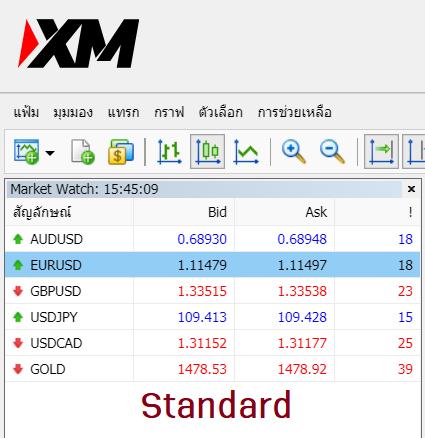xm standard spread